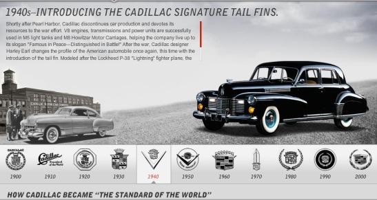 Cadillac History - 1940 Automobiles